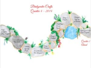 My Q4 - 2014 Map!